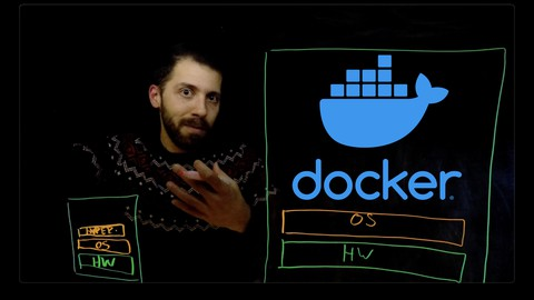 Docker Crash Course: Learn from Experience (for Beginners) Udemy coupons